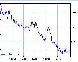 won-jpy-chart.jpg